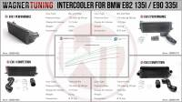 Wagner Tuning - Wagner Tuning BMW E82 E90 EVO II Competition Intercooler Kit - Image 5